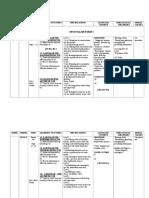 l.plan form 1