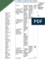Planificación Anual 2016.Artes