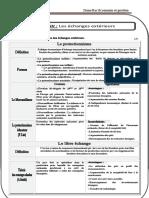 Echanges-exterieurs-integration-economique.pdf