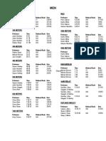 records men indoor performance list
