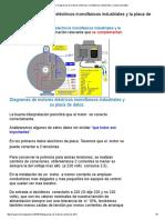 Coparoman_ Diagramas de Motores Eléctricos Monofásicos Industriales y La Placa de Datos