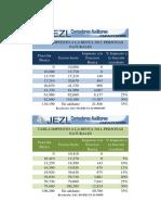 Tabla+impuesto+a+la+renta+2015-2014