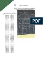 Datos Planos Inclinados(1)
