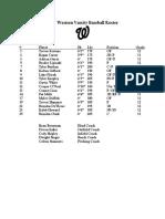 2017 western varsity baseball roster