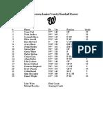 2017 western junior varsity baseball roster