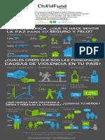Encuesta Pequeñas voces 2013 - Resumen