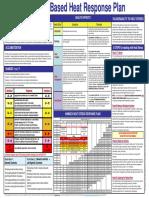 Humidex Based Heat Response Plan Fd_humidex