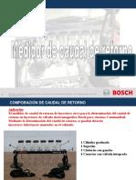 EDC-CR Medición de Retornos