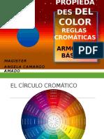 Propiedaddesdelcoloryarmoniasbasicas 150820215247 Lva1 App6891