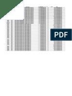 Solicitud de Facturas Inversiones de Parqueos Marzo 2017
