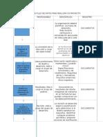 Etapas de Desarrollo Documentacion2