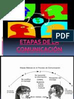 etapasdelacomunicacion-130620215855-phpapp02