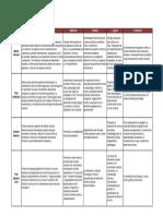Matriz comparativa planificación completa