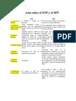 Derecho Laboral i (Parte General) - Diferencias Entre El Snp y El Spp
