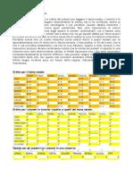 Le orbite degli aspetti planetari.pdf