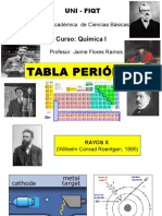 Expo 5 desrrollo historico de la tabla periodica tabla peridica uni 2015 1 urtaz Images