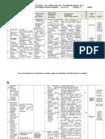 Matriz Diversificada 2do de Competencias Estandarizadas 2017