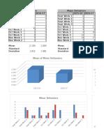 z l behavior data analysis