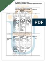 Rubrica Curso Iniciativa Empresarial-102029