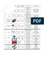Industrial Measuring and Transmitting Equipment
