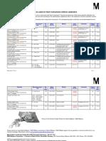 Test Kits for Hach Photometers Dari Merck Tanpa Kalibrasi