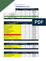 Estudio Financiero 19-03-2015
