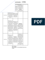 Taxonomia Dos Estados - Forma Institucional