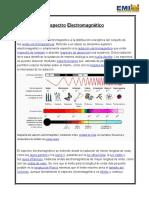 SIG Espectro Electromagnético