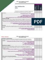 Compliance Program Assessment Template