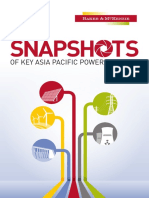 Snapshots of Key Power Markets 2016