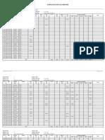 Laporan Detail Karyawan Feb 2016