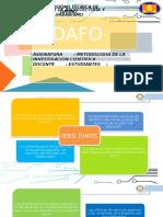 metodologia ..... DAFO