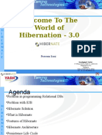 Hibernate Demo