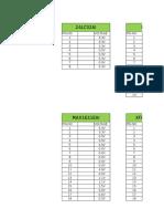Pin-Voltage Excel Sheet