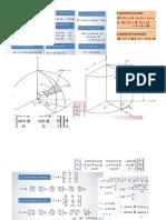 Formulas Campos ELECTROMAGNETICOS