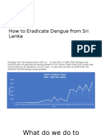How to Eradicate Dengue From Sri Lanka