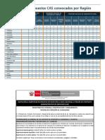 Convocatorias-CAC.pdf