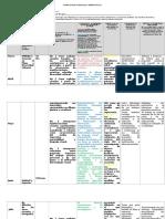 Modelo Planificacion Curricular Arte