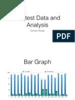 pre-assessment data 2 revised