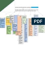 trabajocolaborativo2_ mecanismosdeparticipación.