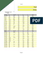 Tabela de Perfil de Aço - I - U - Cantoneiras