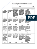 Final Rubric for Home Visit AVP 2016-2017