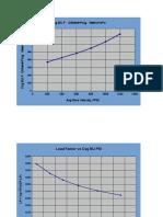 Plunger Analysis Ss Feb 202010 x