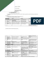 ESP Design Script