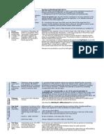 European Union Law Cases Overview