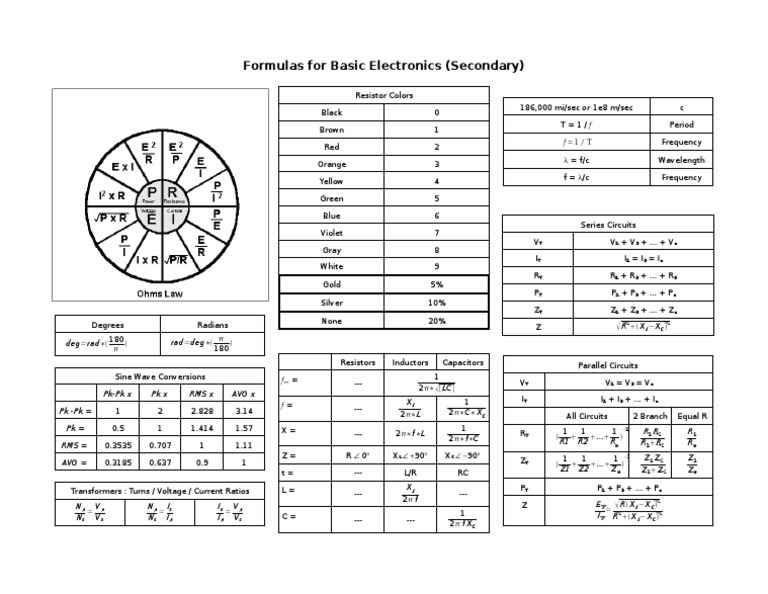 112 basic electronics formula sheet