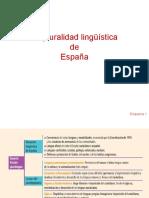 1. La Pluralidad Lingüística de España