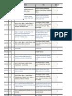 Programación Académica  DERECHO 2-4.docx