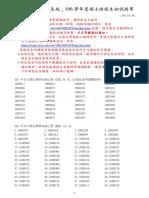 106台聯大碩士班初試榜單Pan0308