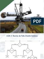 UDA 3 teorías de Falla Diseño Estático.pdf